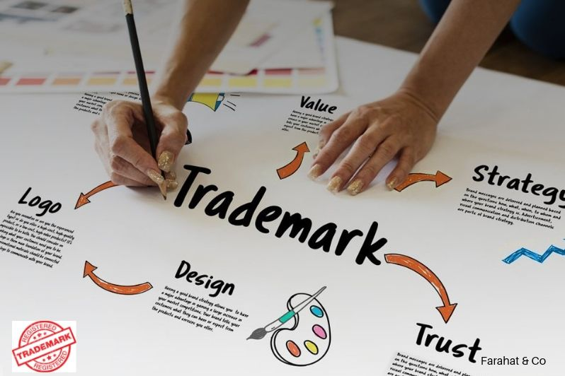 trademark registration uae cost