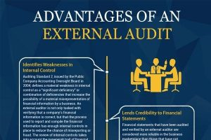 The Advantages Of An External Audit