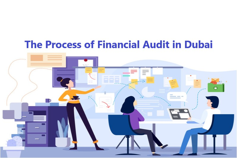 Process Of Financial Audit In Dubai