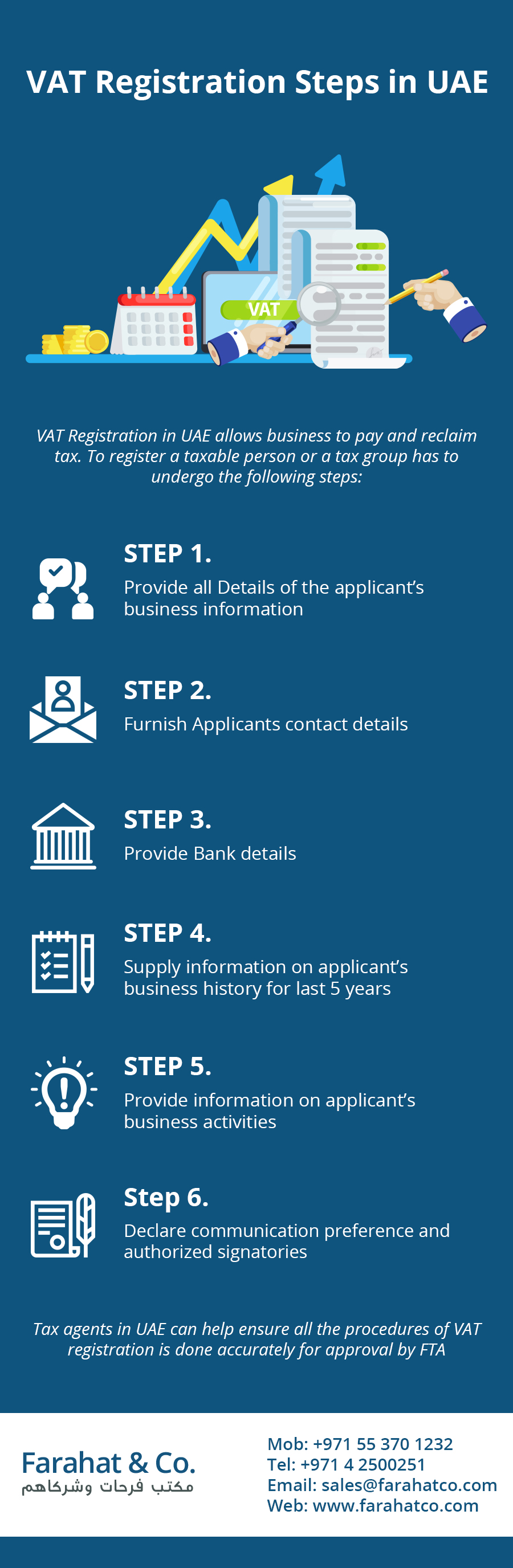 VAT registration Steps