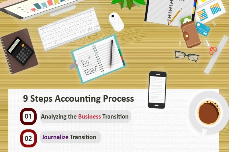 accounting audit process