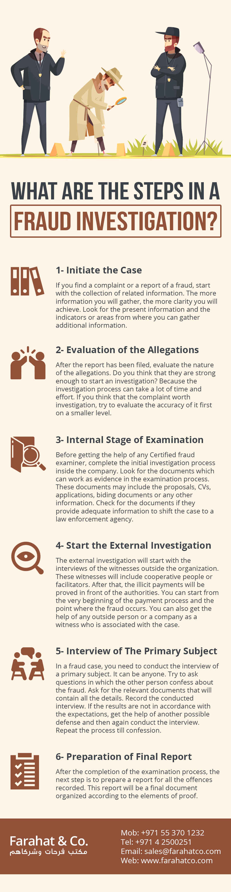 financial fraud investigation process
